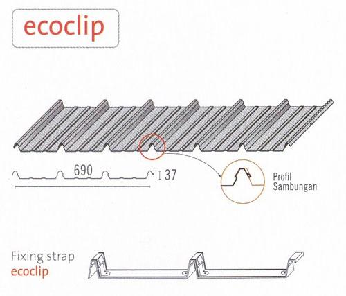 Ecoclip