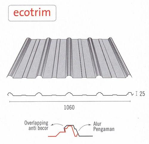 Ecotrim
