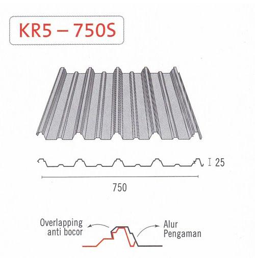 KR5 750 S