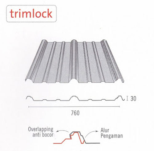 Trimlock 1