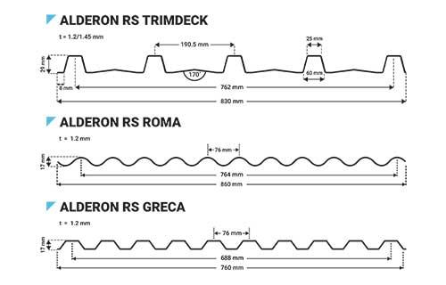 Spesifikasi Alderon RS Single Wall