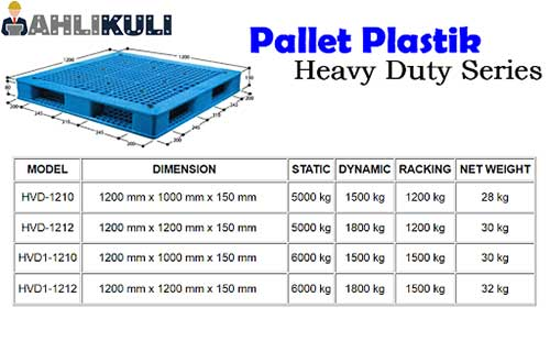 Ukuran Pallet Plastik